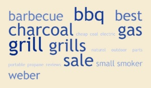 KeywordCloud example for this Market Samurai Review.